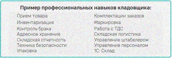Приклад заповнення розділу в резюме.