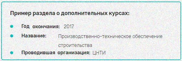 Резюме інженера - Зразок